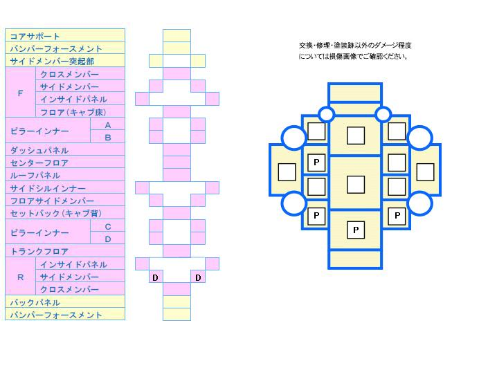 buy import isuzu giga 2013 to kenya from japan auction rh carbuyer co ke EZ Go Diagrams Chevy Truck Diagrams